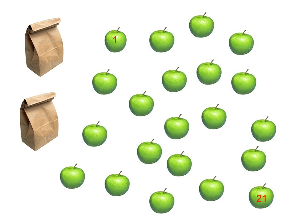 Can you figure out how many times you could take 3 apples out of the basket before the basket is empty.