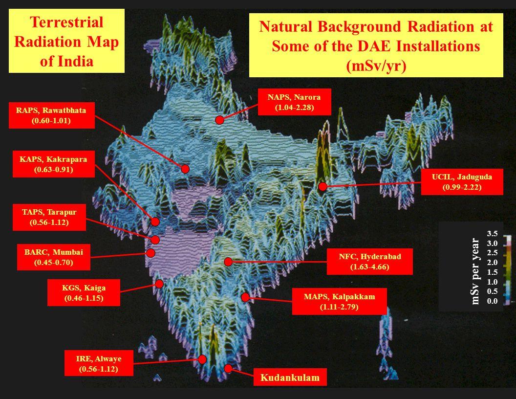 UCIL, Jaduguda (0.99-2.22) NFC, Hyderabad (1.63-4.66) MAPS, Kalpakkam (1.11-2.79) NAPS, Narora (1.04-2.28) Kudankulam RAPS, Rawatbhata (0.60-1.01) KAP