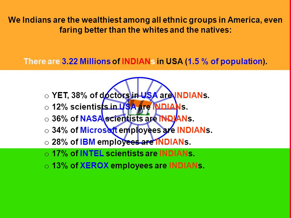 We Indians are the wealthiest among all ethnic groups in America, even faring better than the whites and the natives: There are 3.22 Millions of INDIANs in USA (1.5 % of population).