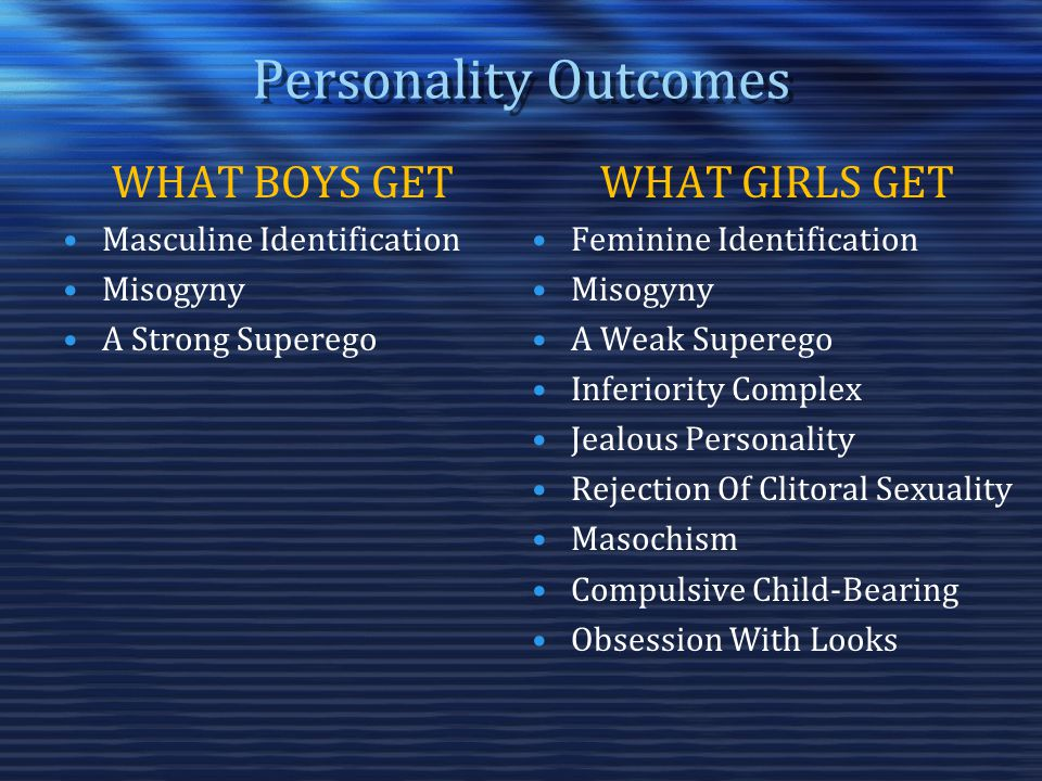 Personality Outcomes WHAT BOYS GET Masculine Identification Misogyny A Strong Superego WHAT GIRLS GET Feminine Identification Misogyny A Weak Superego Inferiority Complex Jealous Personality Rejection Of Clitoral Sexuality Masochism Compulsive Child-Bearing Obsession With Looks