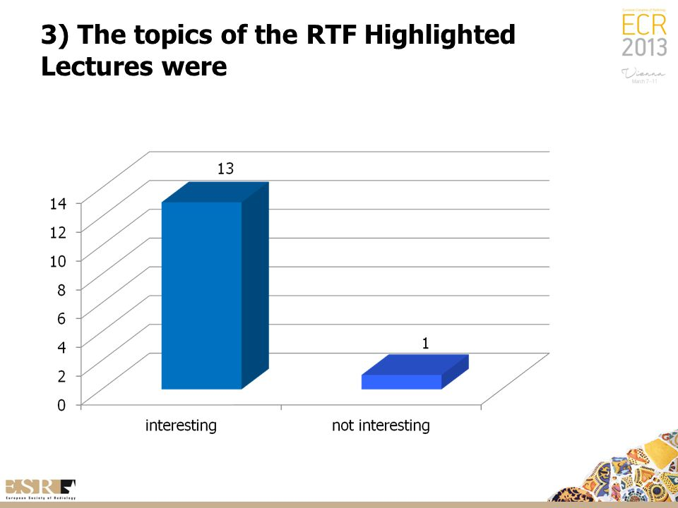 3) The topics of the RTF Highlighted Lectures were