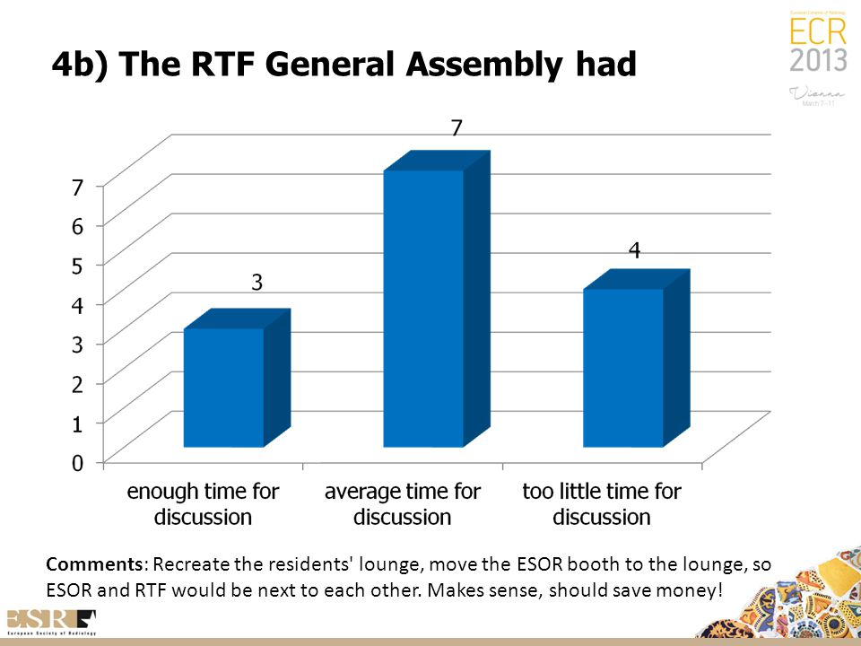 4b) The RTF General Assembly had Comments: Recreate the residents lounge, move the ESOR booth to the lounge, so ESOR and RTF would be next to each other.