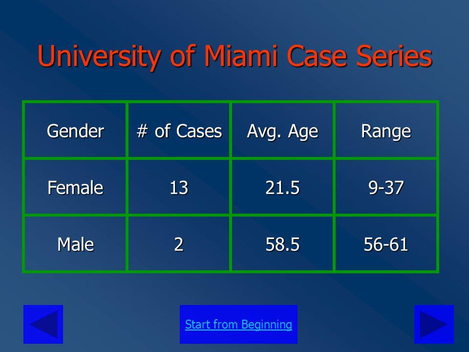 Start from Beginning University of Miami Case Series Gender # of Cases Avg. Age Range Female1321.59-37 Male258.556-61