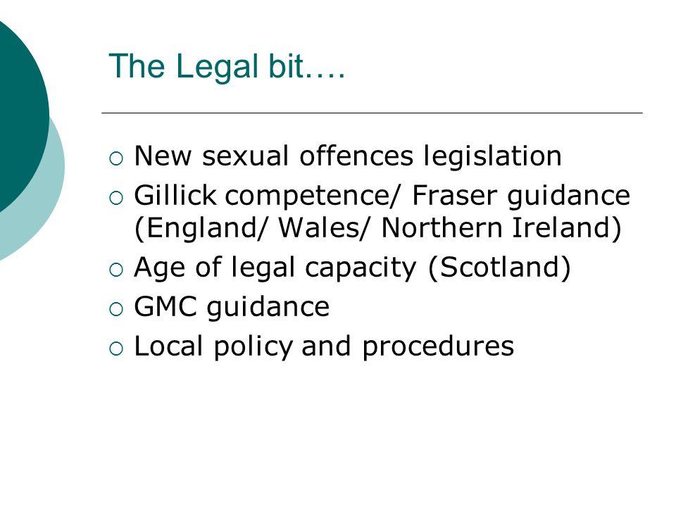 The Legal bit….