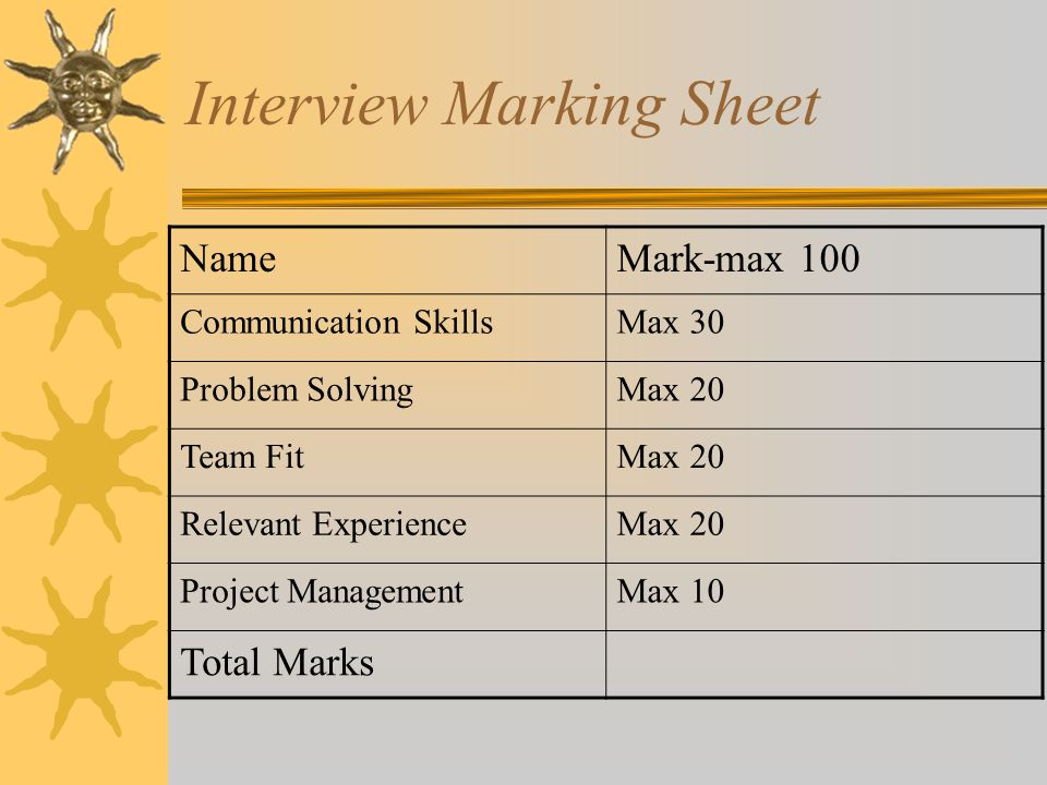 Interview Marking Sheet NameMark-max 100 Communication SkillsMax 30 Problem SolvingMax 20 Team FitMax 20 Relevant ExperienceMax 20 Project ManagementM