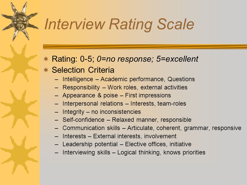 Interview Rating Scale  Rating: 0-5; 0=no response; 5=excellent  Selection Criteria –Intelligence – Academic performance, Questions –Responsibility – Work roles, external activities –Appearance & poise – First impressions –Interpersonal relations – Interests, team-roles –Integrity – no inconsistencies –Self-confidence – Relaxed manner, responsible –Communication skills – Articulate, coherent, grammar, responsive –Interests – External interests, involvement –Leadership potential – Elective offices, initiative –Interviewing skills – Logical thinking, knows priorities