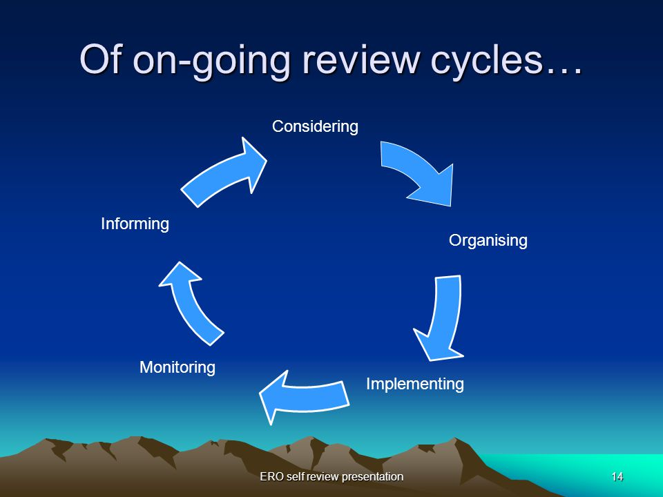ERO self review presentation14 Of on-going review cycles… Considering Informing Monitoring Implementing Organising