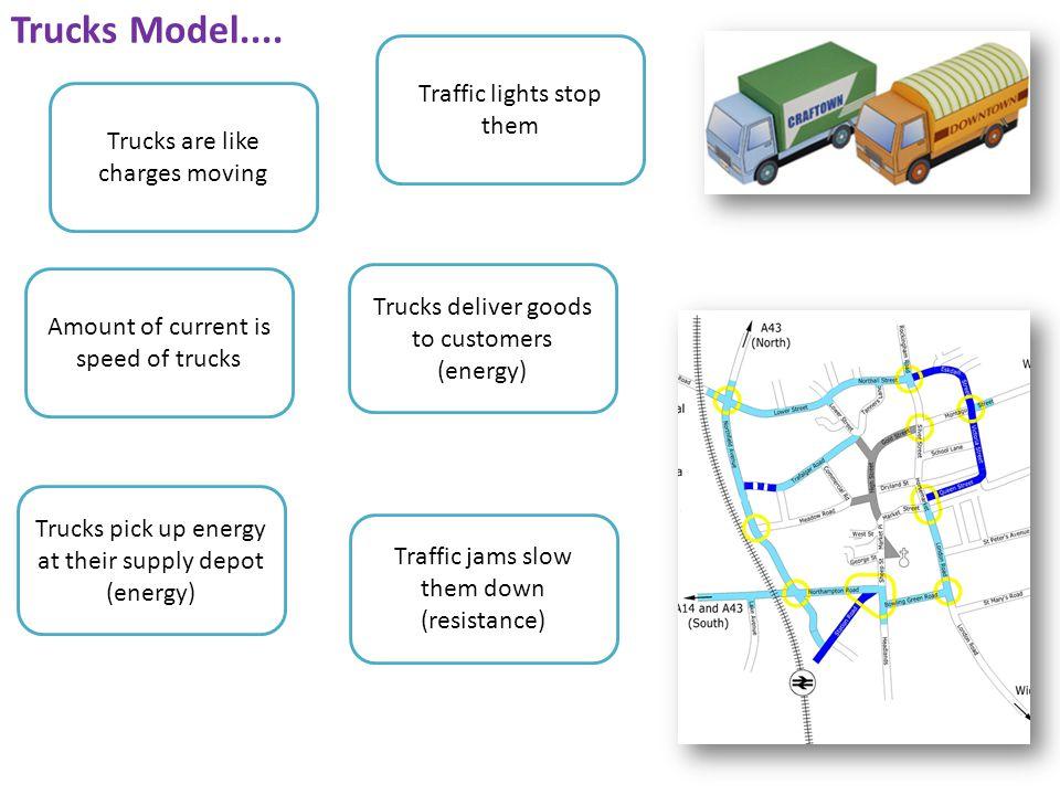 Trucks Model....