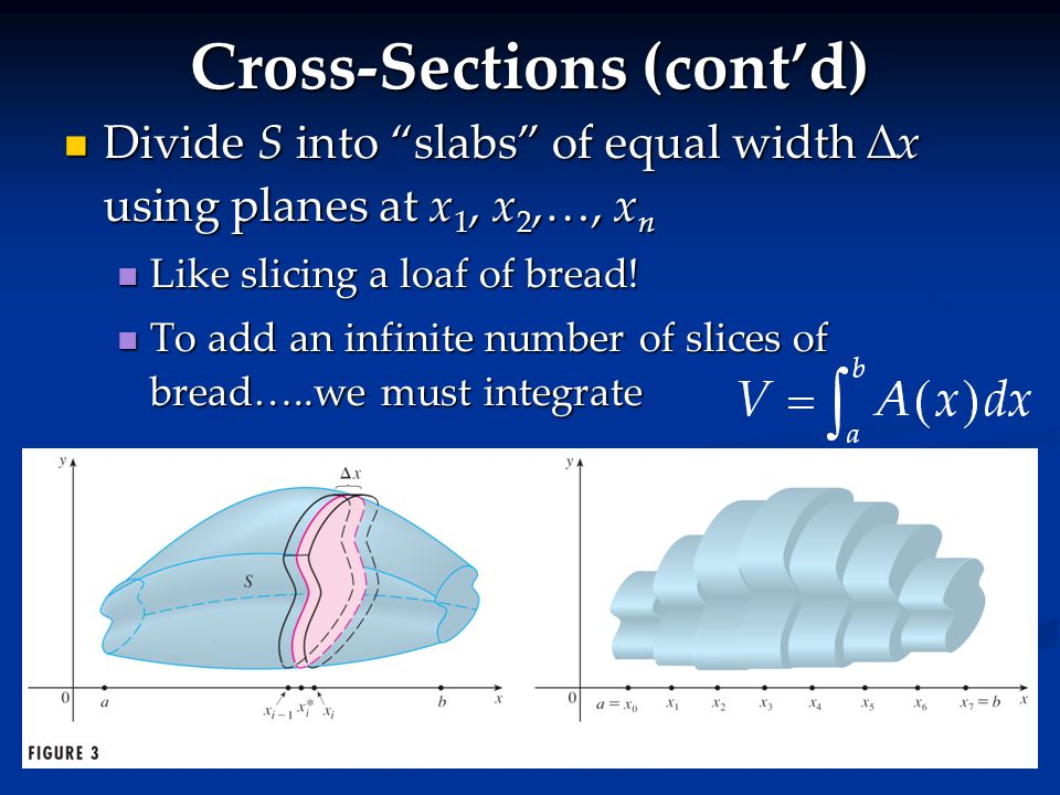 Cross-Sections (cont'd) Divide S into slabs of equal width ∆x using planes at x 1, x 2,…, x n Divide S into slabs of equal width ∆x using planes at x 1, x 2,…, x n Like slicing a loaf of bread.