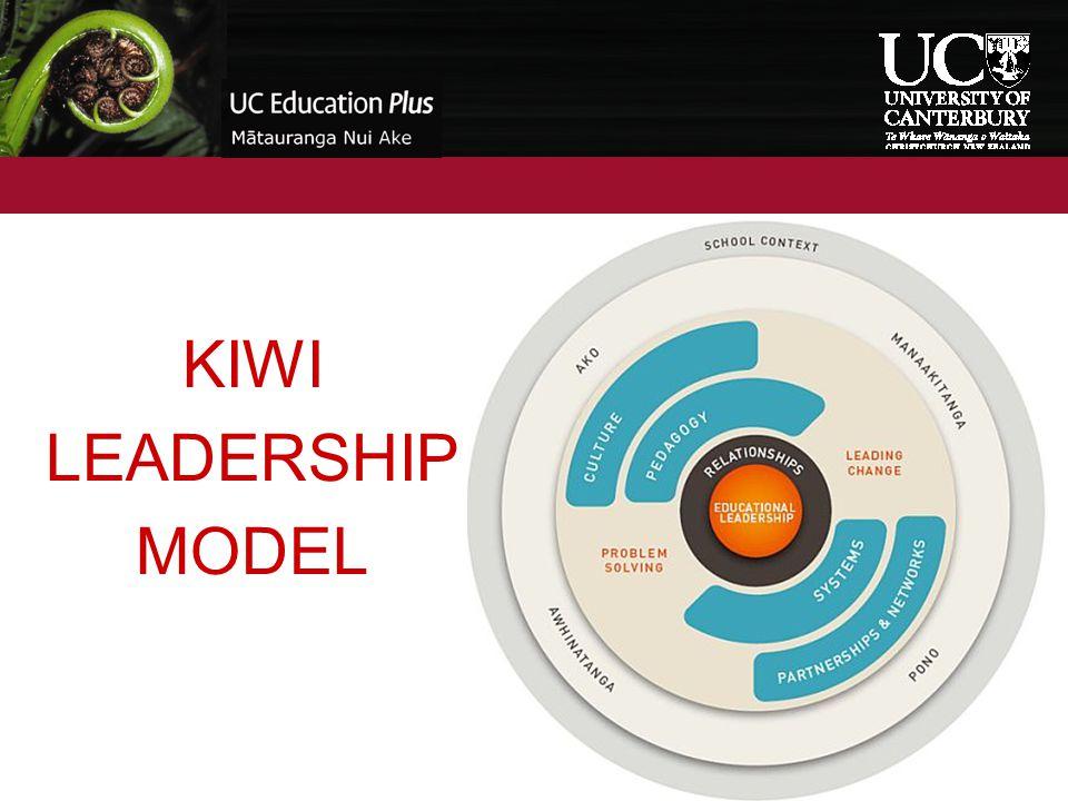 KIWI LEADERSHIP MODEL