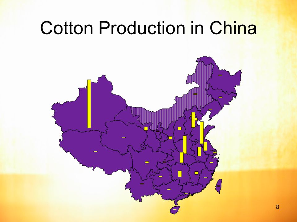 8 Cotton Production in China