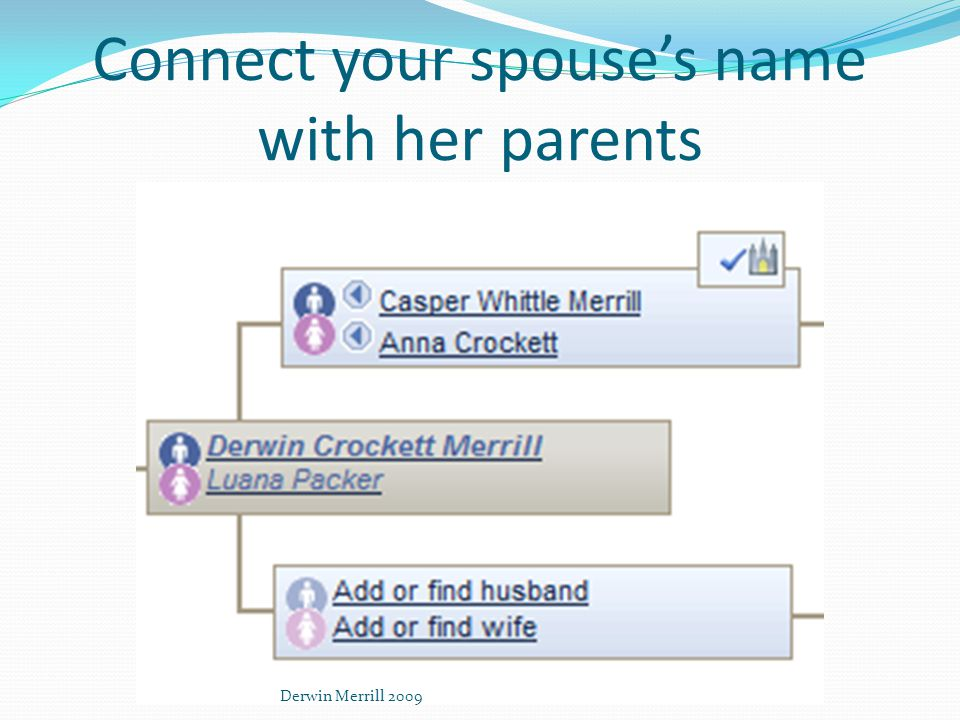 Connect your spouse's name with her parents Derwin Merrill 2009