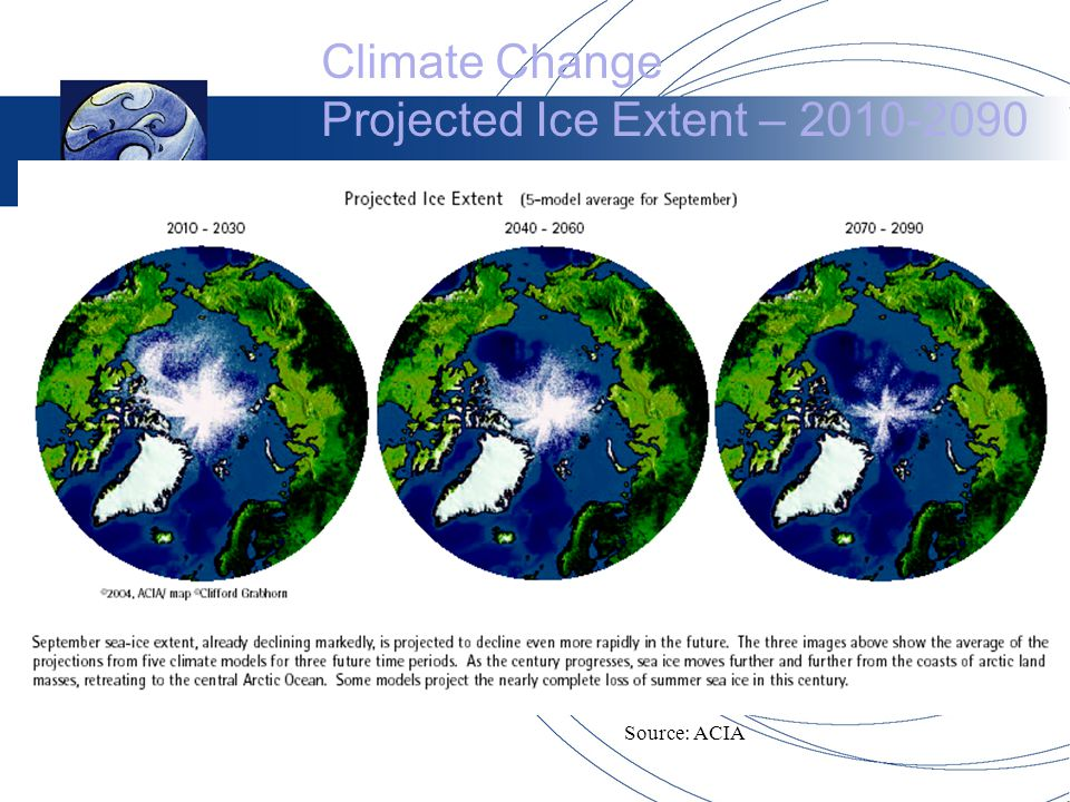Climate Change Projected Ice Extent – 2010-2090 Source: ACIA