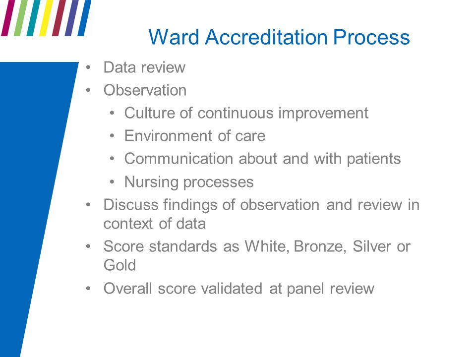 Ward Accreditation Process Data review Observation Culture of continuous improvement Environment of care Communication about and with patients Nursing processes Discuss findings of observation and review in context of data Score standards as White, Bronze, Silver or Gold Overall score validated at panel review
