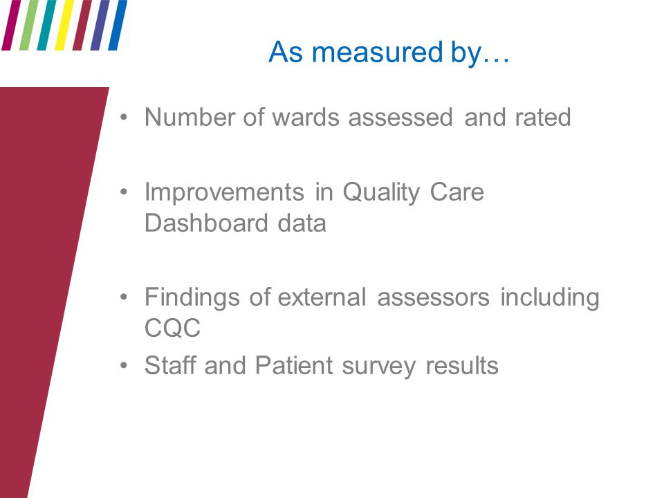 As measured by… Number of wards assessed and rated Improvements in Quality Care Dashboard data Findings of external assessors including CQC Staff and Patient survey results
