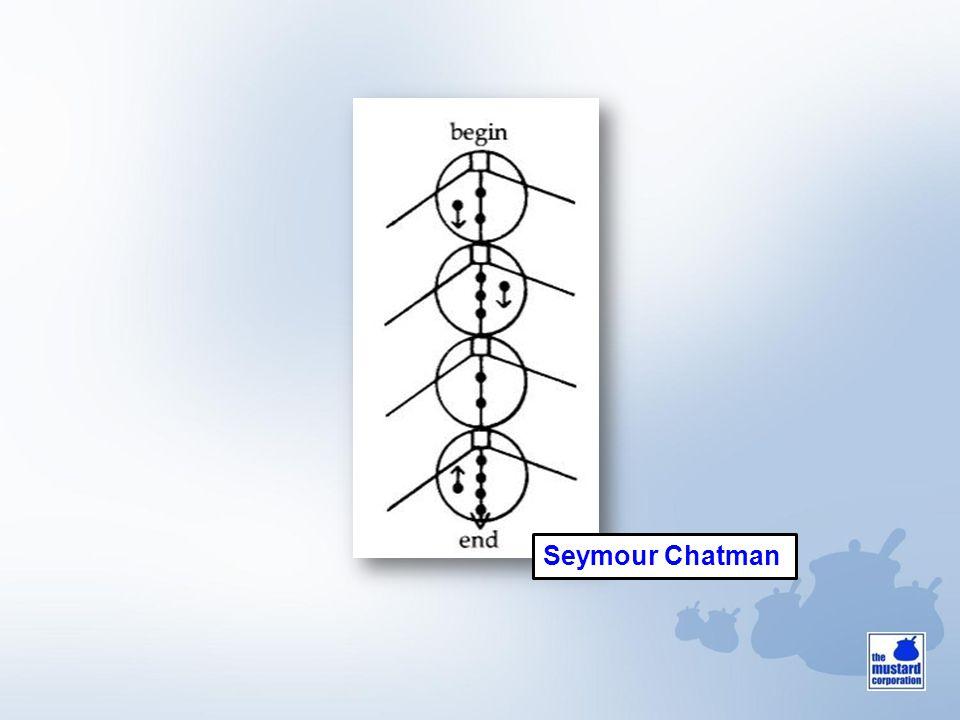 Seymour Chatman