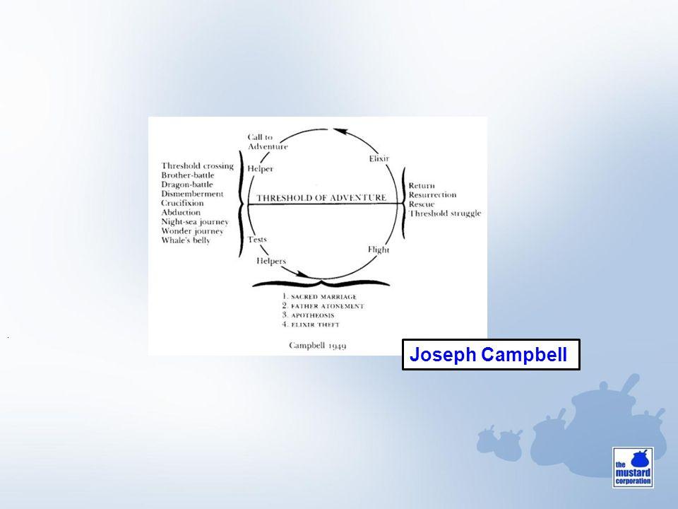 . Joseph Campbell