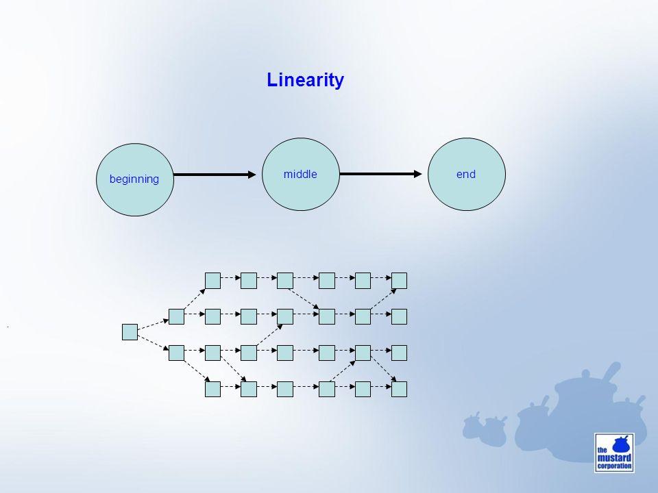 Linearity. beginning middleend