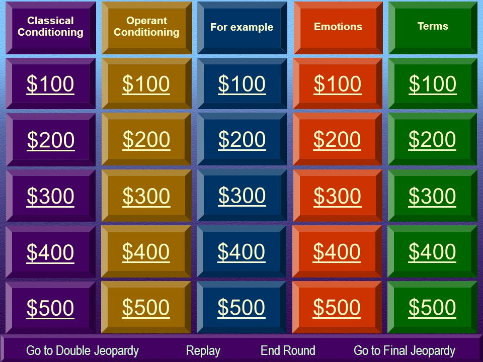 PSYCHOLOGYPSYCHOLOGY JEOPARDY JEOPARDY click here to PLAY
