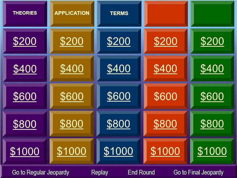 $600 $400 $200 $600 $200 $400 $200 $400 $600 $200 $400 $600 $200 $800 $1000 $800 $1000 $800 $1000 $800 $1000 $800 $1000 $400 $600 THEORIES TERMS APPLICATION Go to Final JeopardyGo to Regular JeopardyReplayEnd Round