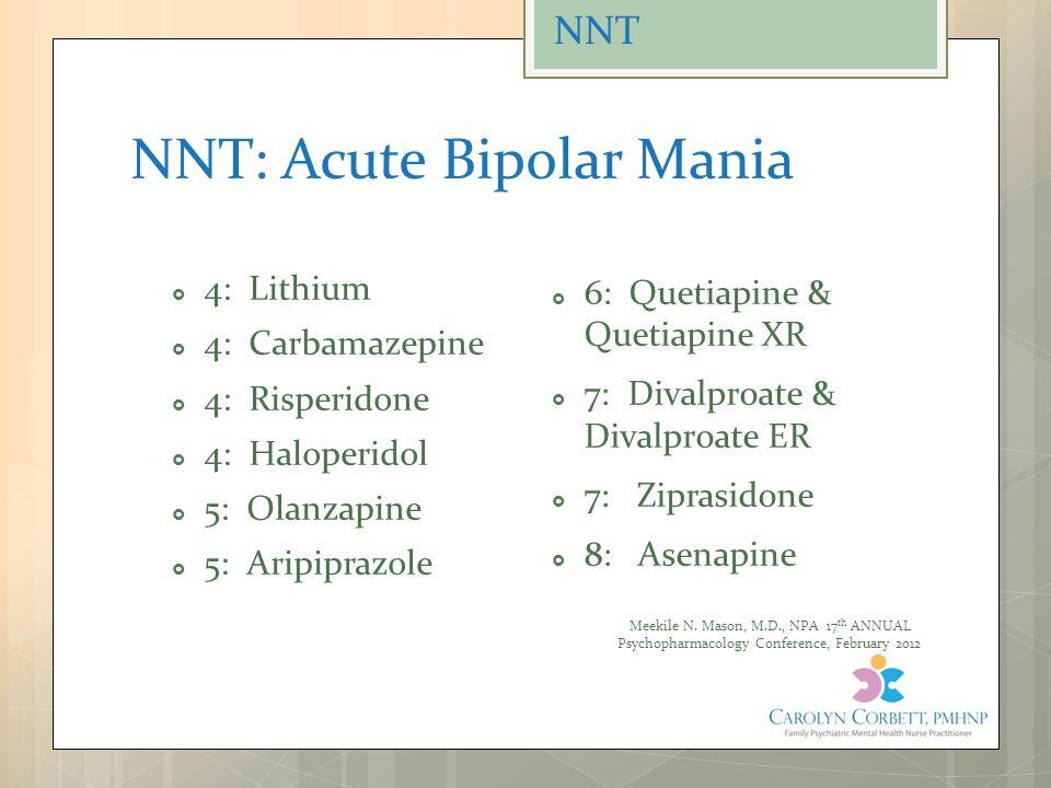 NNT: Acute Bipolar Mania  4: Lithium  4: Carbamazepine  4: Risperidone  4: Haloperidol  5: Olanzapine  5: Aripiprazole  6: Quetiapine & Quetiapine XR  7: Divalproate & Divalproate ER  7: Ziprasidone  8: Asenapine Meekile N.