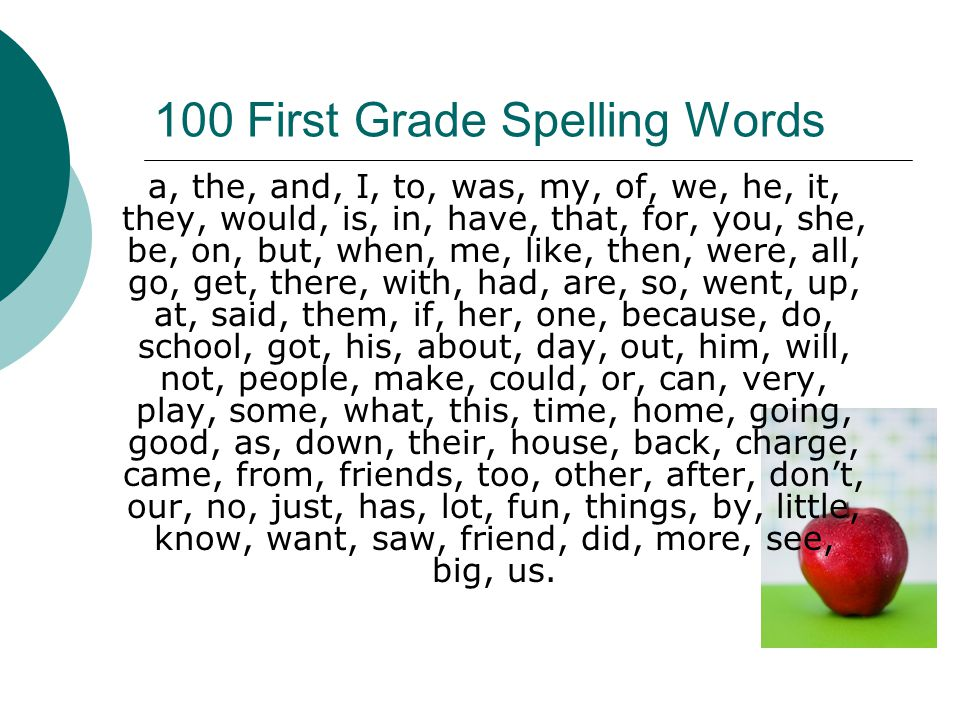 100 First Grade Spelling Words a, the, and, I, to, was, my, of, we, he, it, they, would, is, in, have, that, for, you, she, be, on, but, when, me, like, then, were, all, go, get, there, with, had, are, so, went, up, at, said, them, if, her, one, because, do, school, got, his, about, day, out, him, will, not, people, make, could, or, can, very, play, some, what, this, time, home, going, good, as, down, their, house, back, charge, came, from, friends, too, other, after, don't, our, no, just, has, lot, fun, things, by, little, know, want, saw, friend, did, more, see, big, us.