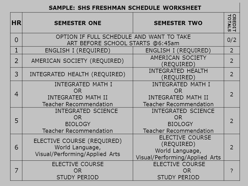SAMPLE: SHS FRESHMAN SCHEDULE WORKSHEET HR SEMESTER ONESEMESTER TWO CREDIT TOTALS 0 OPTION IF FULL SCHEDULE AND WANT TO TAKE ART BEFORE SCHOOL STARTS @6:45am 0/2 1 ENGLISH I (REQUIRED) 2 2 AMERICAN SOCIETY (REQUIRED) 2 3 INTEGRATED HEALTH (REQUIRED) 2 4 INTEGRATED MATH I OR INTEGRATED MATH II Teacher Recommendation 2 5 INTEGRATED SCIENCE OR BIOLOGY Teacher Recommendation INTEGRATED SCIENCE OR BIOLOGY Teacher Recommendation 2 6 ELECTIVE COURSE (REQUIRED) World Language, Visual/Performing/Applied Arts 2 7 ELECTIVE COURSE OR STUDY PERIOD ELECTIVE COURSE OR STUDY PERIOD