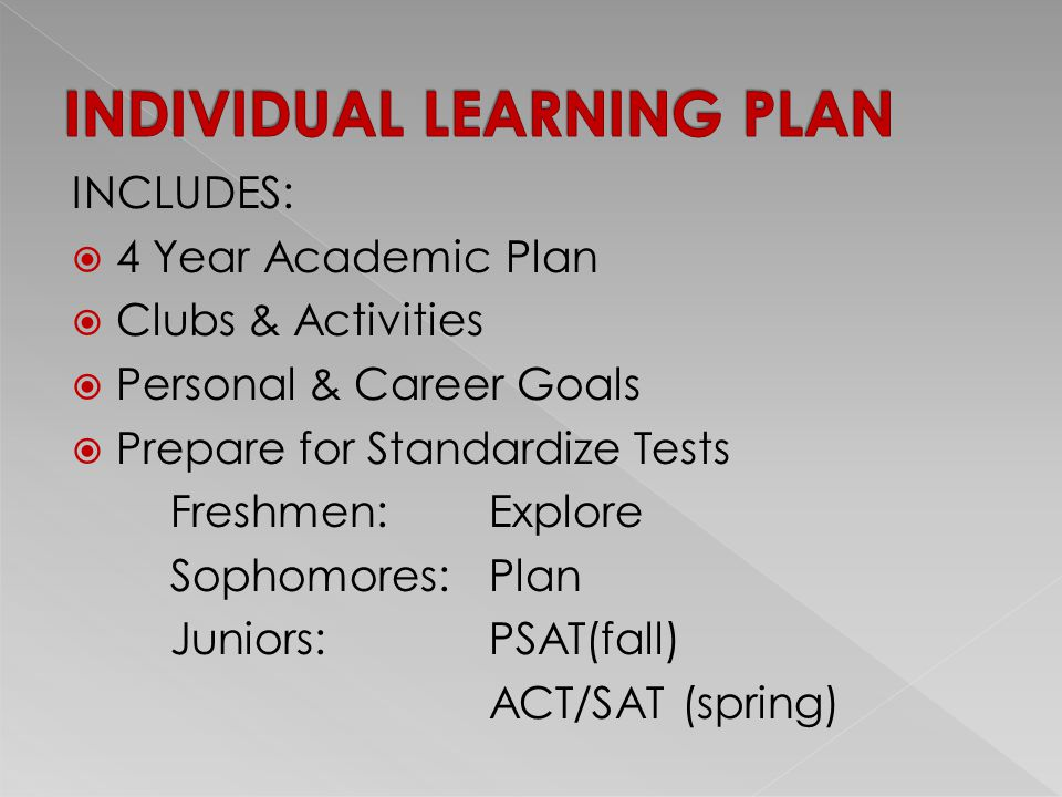 INCLUDES:  4 Year Academic Plan  Clubs & Activities  Personal & Career Goals  Prepare for Standardize Tests Freshmen: Explore Sophomores: Plan Juniors: PSAT(fall) ACT/SAT (spring)