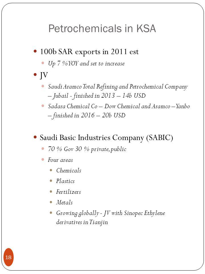 Petrochemicals in KSA 100b SAR exports in 2011 est Up 7 % YOY and set to increase JV Saudi Aramco Total Refining and Petrochemical Company – Jubail - finished in 2013 – 14b USD Sadara Chemical Co – Dow Chemical and Aramco – Yanbo – finished in 2016 – 20b USD Saudi Basic Industries Company (SABIC) 70 % Gov 30 % private, public Four areas Chemicals Plastics Fertilizers Metals Growing globally - JV with Sinopec Ethylene derivatives in Tianjin 18