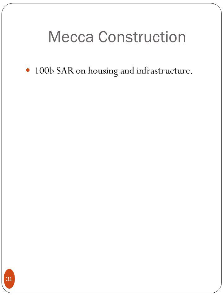 Mecca Construction 100b SAR on housing and infrastructure. 31