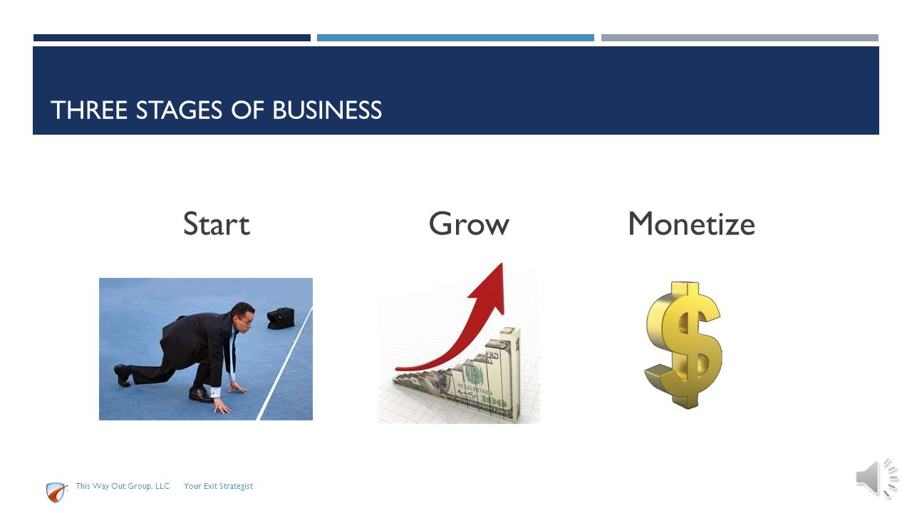 THREE STAGES OF BUSINESS Start Grow Monetize This Way Out Group, LLC Your Exit Strategist