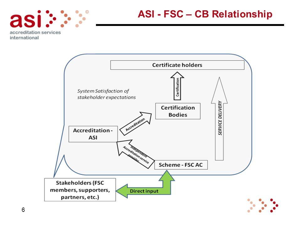 ASI - FSC – CB Relationship 6