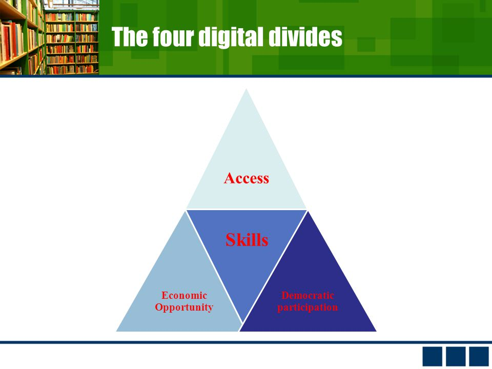 The four digital divides Access Economic Opportunity Skills Democratic participation