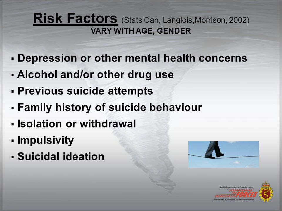Risk Factors (Stats Can, Langlois,Morrison, 2002) VARY WITH AGE, GENDER   Depression or other mental health concerns  Alcohol and/or other drug use  Previous suicide attempts  Family history of suicide behaviour  Isolation or withdrawal  Impulsivity  Suicidal ideation