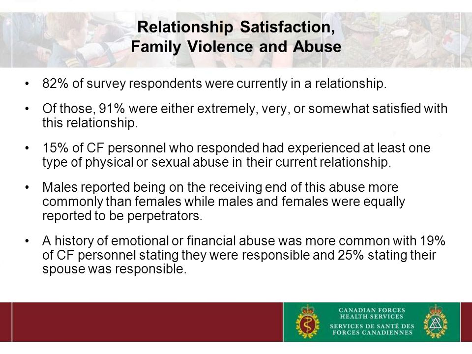 Relationship Satisfaction, Family Violence and Abuse 82% of survey respondents were currently in a relationship.