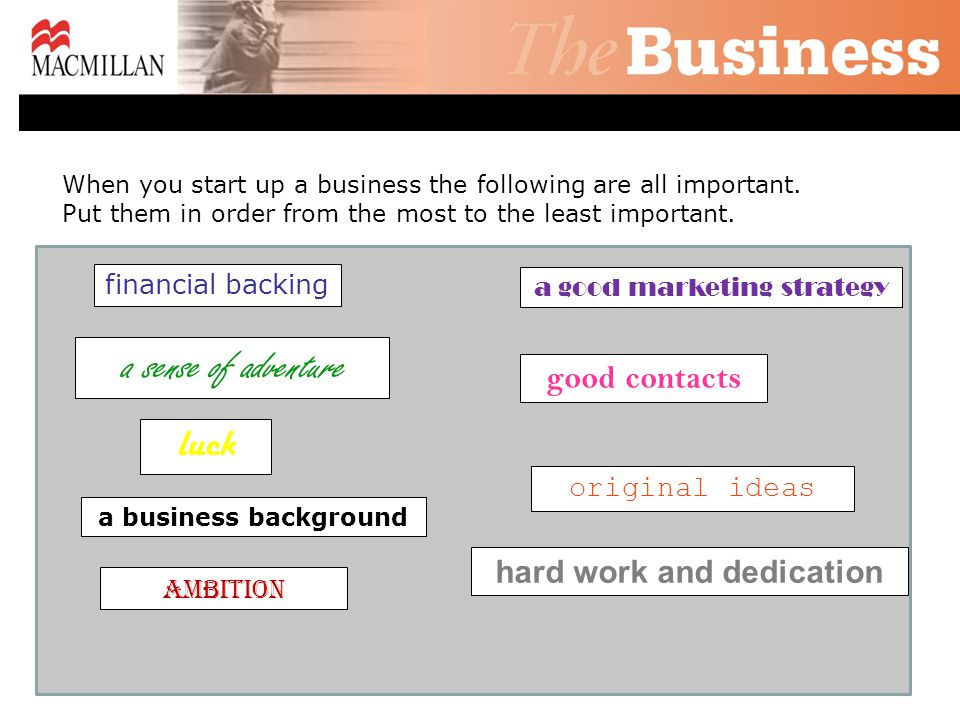 When you start up a business the following are all important.