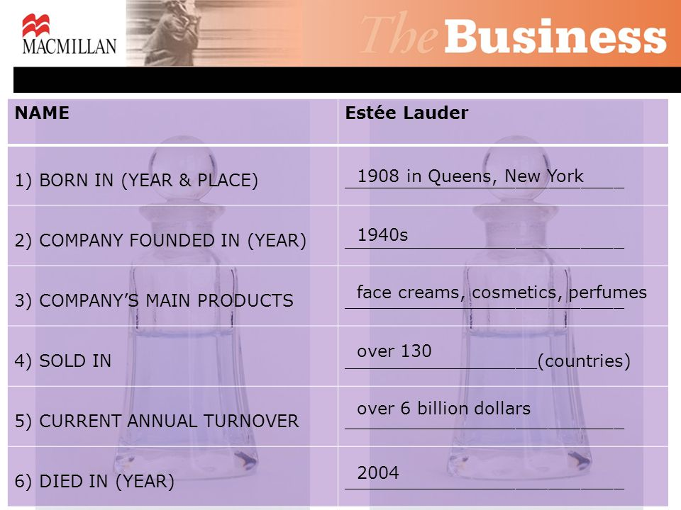 NAMEEstée Lauder 1) BORN IN (YEAR & PLACE)__________________________ 2) COMPANY FOUNDED IN (YEAR)__________________________ 3) COMPANY'S MAIN PRODUCTS__________________________ 4) SOLD IN__________________(countries) 5) CURRENT ANNUAL TURNOVER__________________________ 6) DIED IN (YEAR)__________________________ face creams, cosmetics, perfumes 1908 in Queens, New York 1940s over 130 over 6 billion dollars 2004