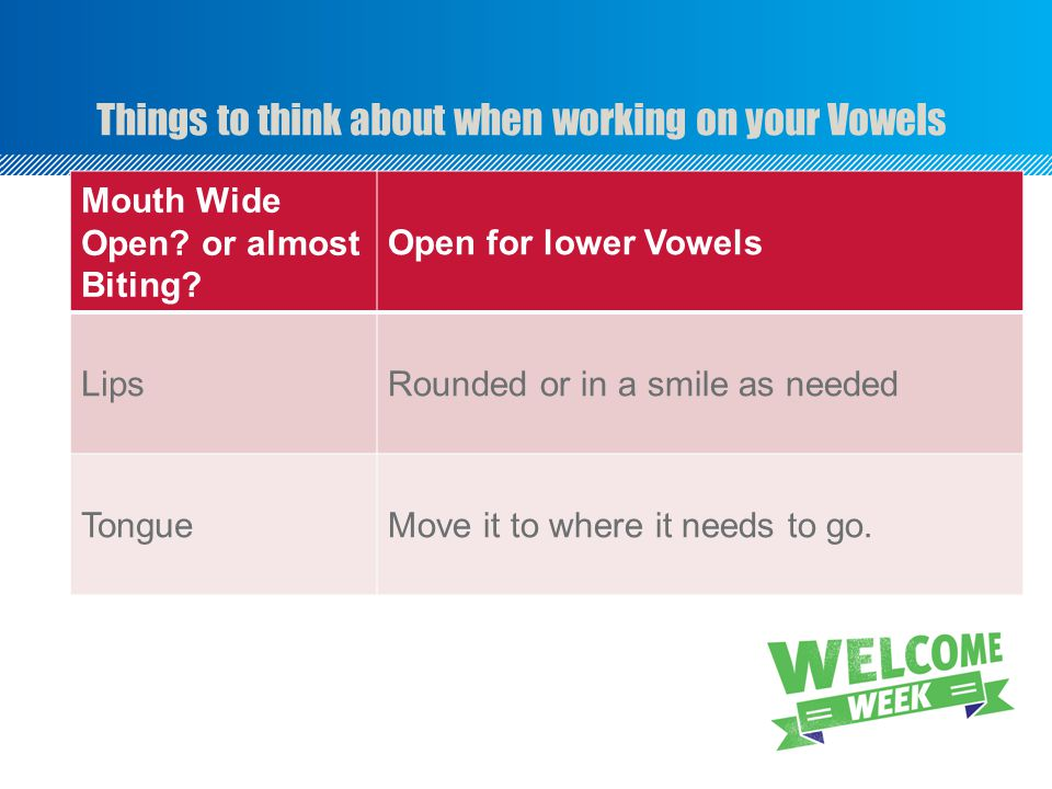 Things to think about when working on your Vowels Mouth Wide Open? or almost Biting? Open for lower Vowels LipsRounded or in a smile as needed TongueM