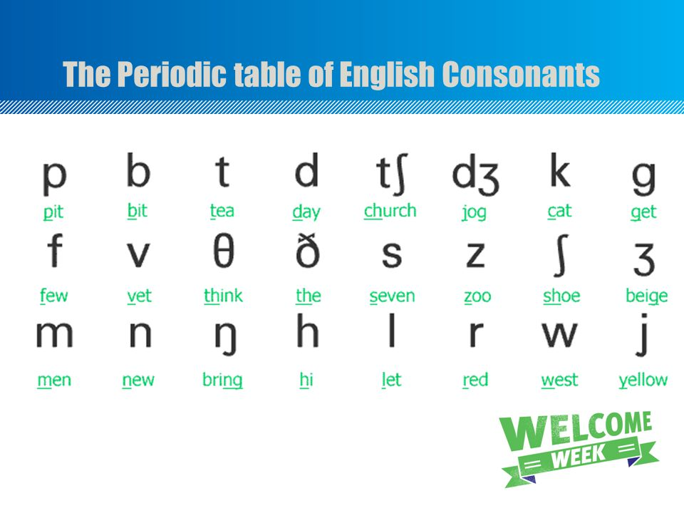 The Periodic table of English Consonants