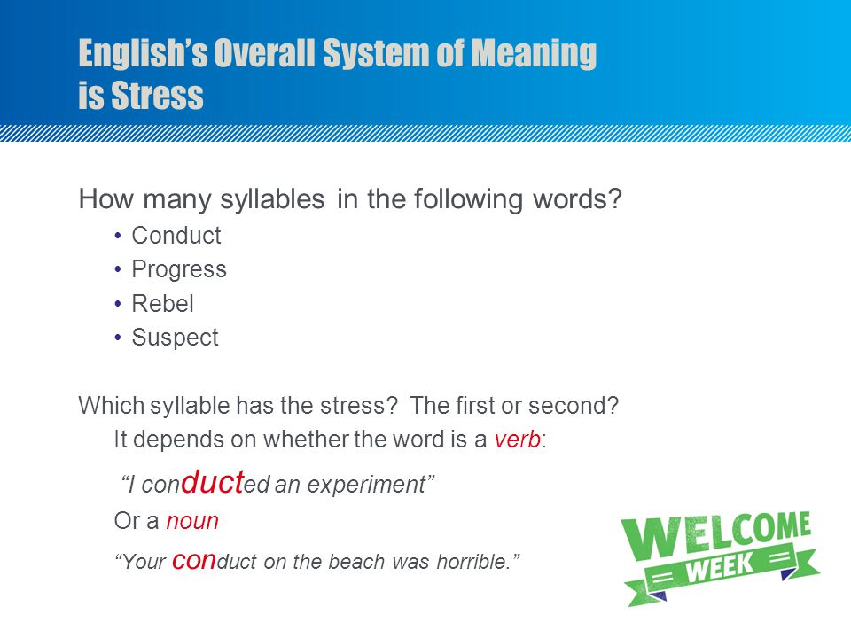 English's Overall System of Meaning is Stress How many syllables in the following words? Conduct Progress Rebel Suspect Which syllable has the stress?