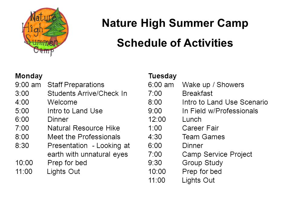 Nature High Summer Camp Schedule of Activities Monday 9:00 am Staff Preparations 3:00 Students Arrive/Check In 4:00 Welcome 5:00 Intro to Land Use 6:00 Dinner 7:00 Natural Resource Hike 8:00 Meet the Professionals 8:30 Presentation - Looking at earth with unnatural eyes 10:00 Prep for bed 11:00 Lights Out Tuesday 6:00 am Wake up / Showers 7:00 Breakfast 8:00 Intro to Land Use Scenario 9:00 In Field w/Professionals 12:00 Lunch 1:00 Career Fair 4:30 Team Games 6:00 Dinner 7:00 Camp Service Project 9:30 Group Study 10:00 Prep for bed 11:00 Lights Out