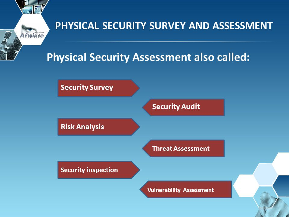 Control Three Basic Rules of Physical Security Assessment PHYSICAL SECURITY SURVEY AND ASSESSMENT
