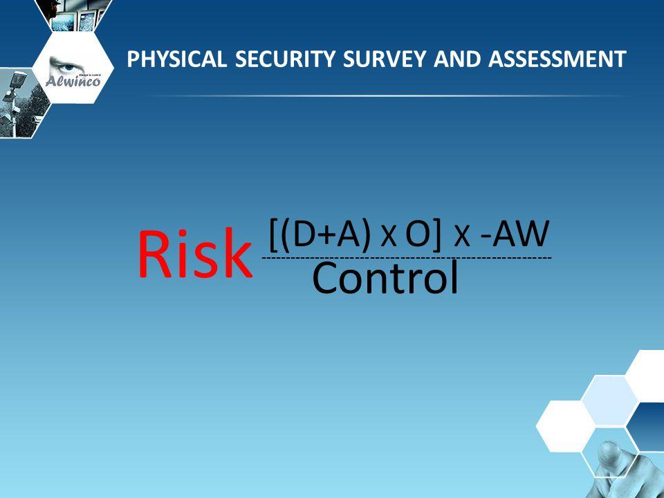 Risk ---------------------------------------------------------- [(D+A) X O] X -AW Control