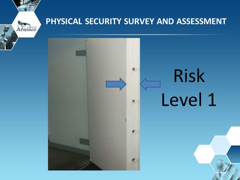 Risk Level 1