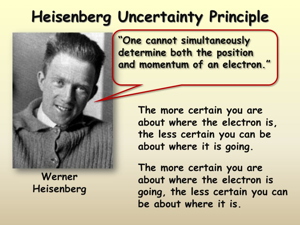 Heisenberg Uncertainty Principle The more certain you are about where the electron is, the less certain you can be about where it is going. The more c