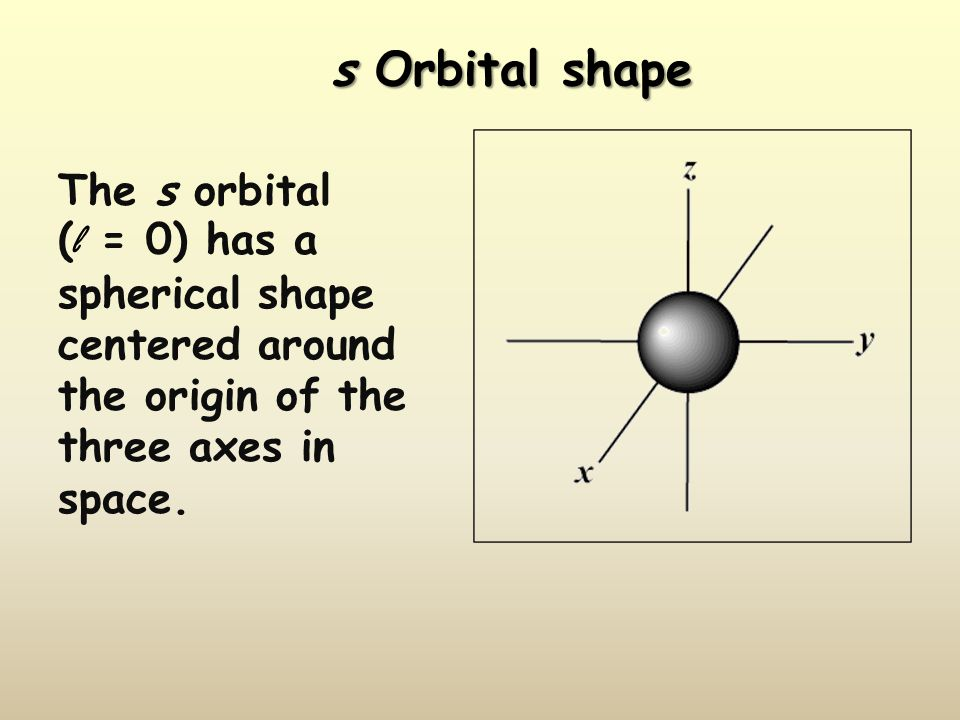 The s orbital ( l = 0) has a spherical shape centered around the origin of the three axes in space. s Orbital shape