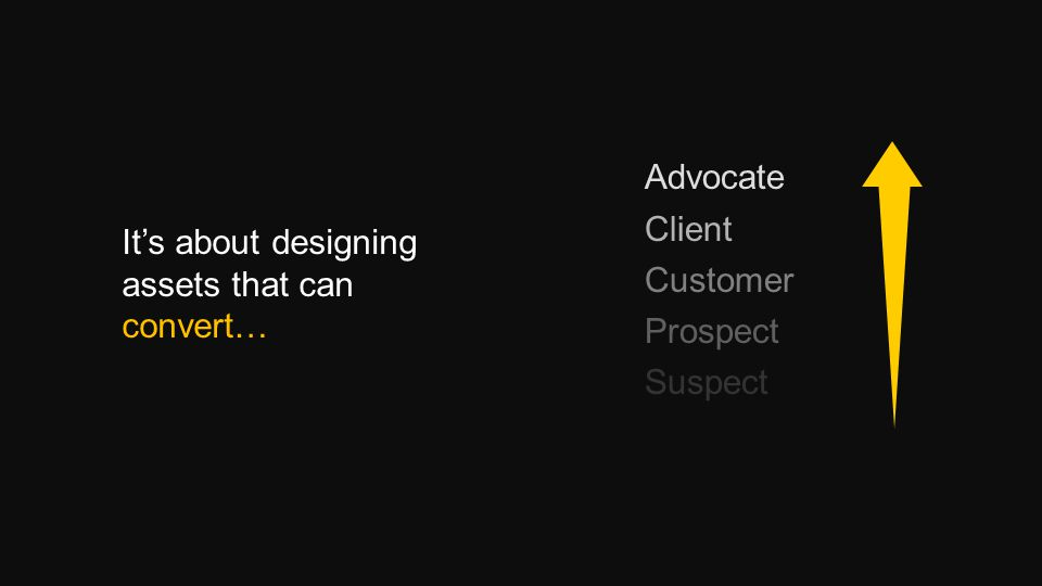 But you need User Experience Design to attract, engage, acquire and retain Pretty designs attract ATTRACTENGAGEACQUIRERETAIN
