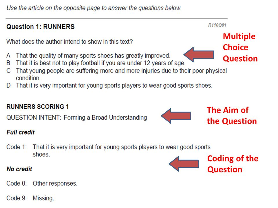 Multiple Choice Question The Aim of the Question Coding of the Question