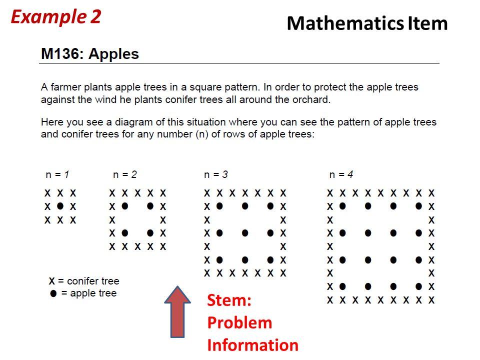 Mathematics Item Example 2 Stem: Problem Information