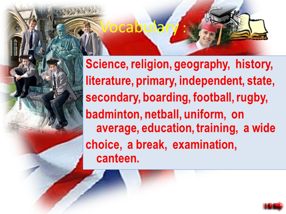 PLAN: 1.Education system in England; 2.School day and school subjects; 3. Extra – curricular activities; 4.State and independent schools.